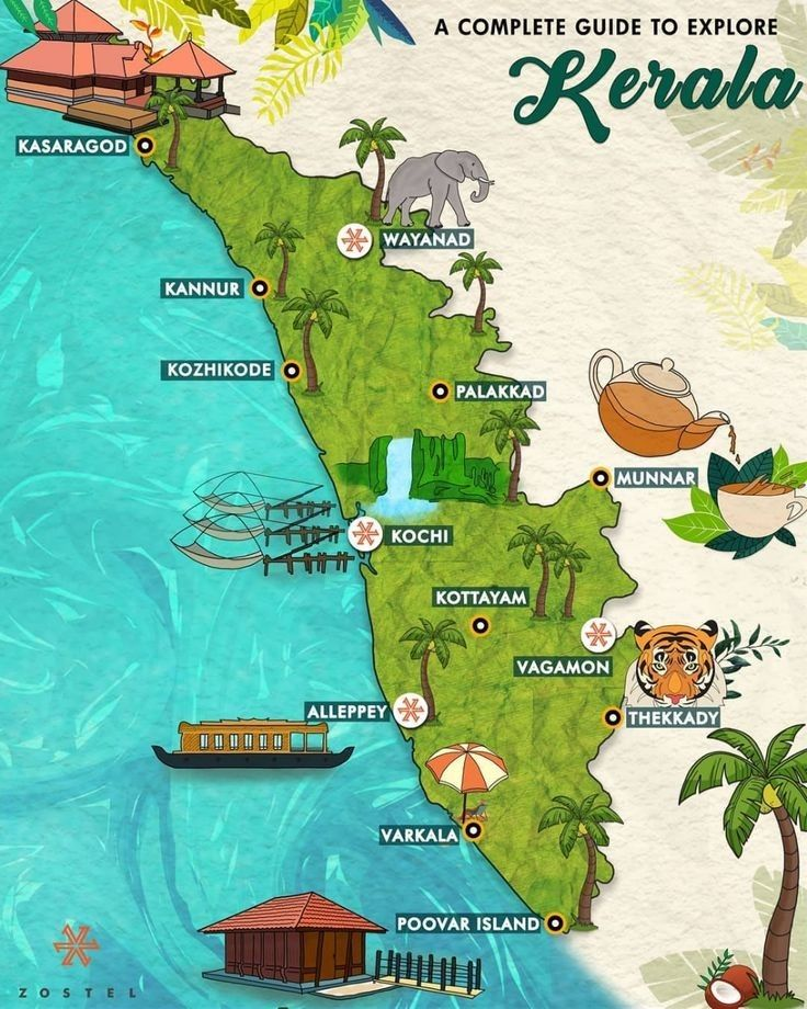 Pin on The best of the South India
