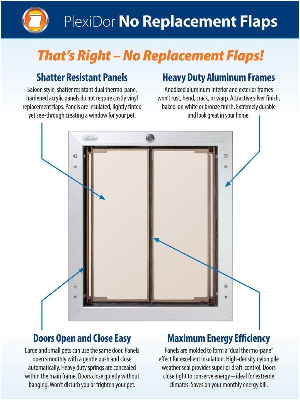 Plexidor Exterior Pet Door Medium White Door Mounted Energy