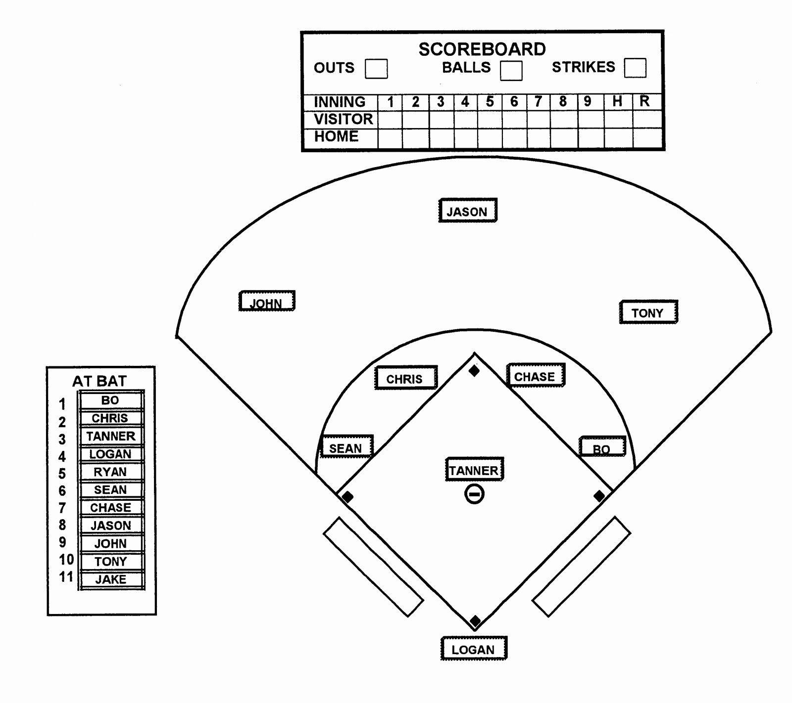New Youth Baseball Lineup Template Exceltemplate Xls Xlstemplate Xlsformat Excelformat Microsoftexce Baseball Lineup Templates Printable Free Depth Chart