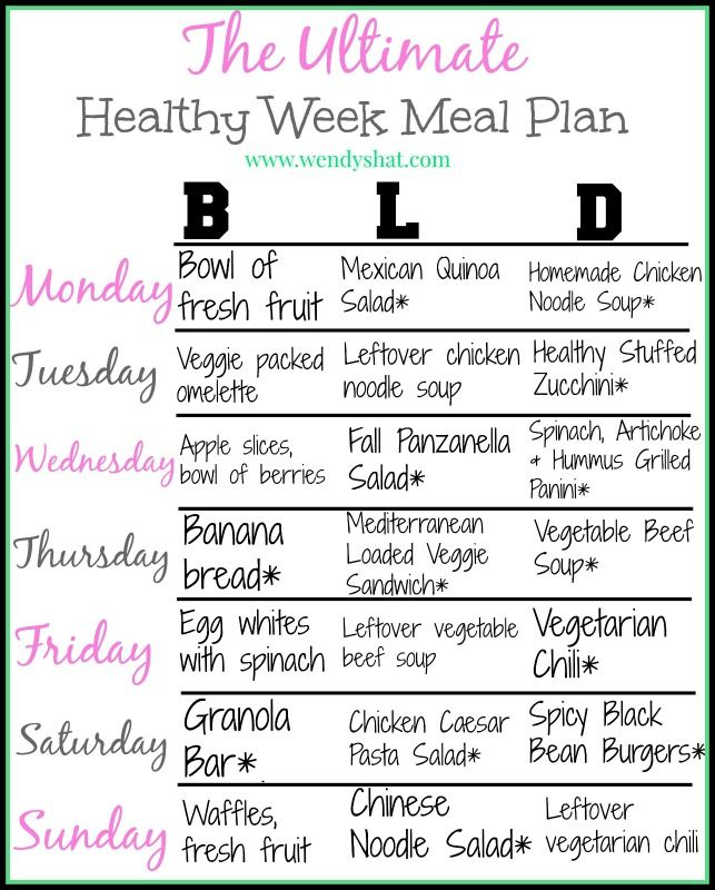 The Ultimate Healthy Week Meal Plan Idee di allenamento, Pasti e - healthy meal plan