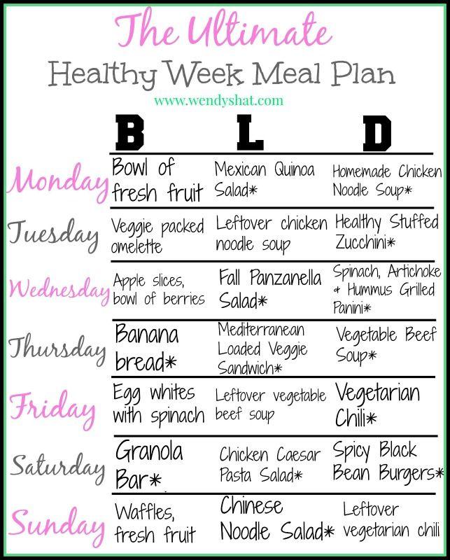 The Ultimate Healthy Week Meal Plan Wendys Hat Healthy Weekly Meal Plan Healthy Diet Recipes Week Meal Plan