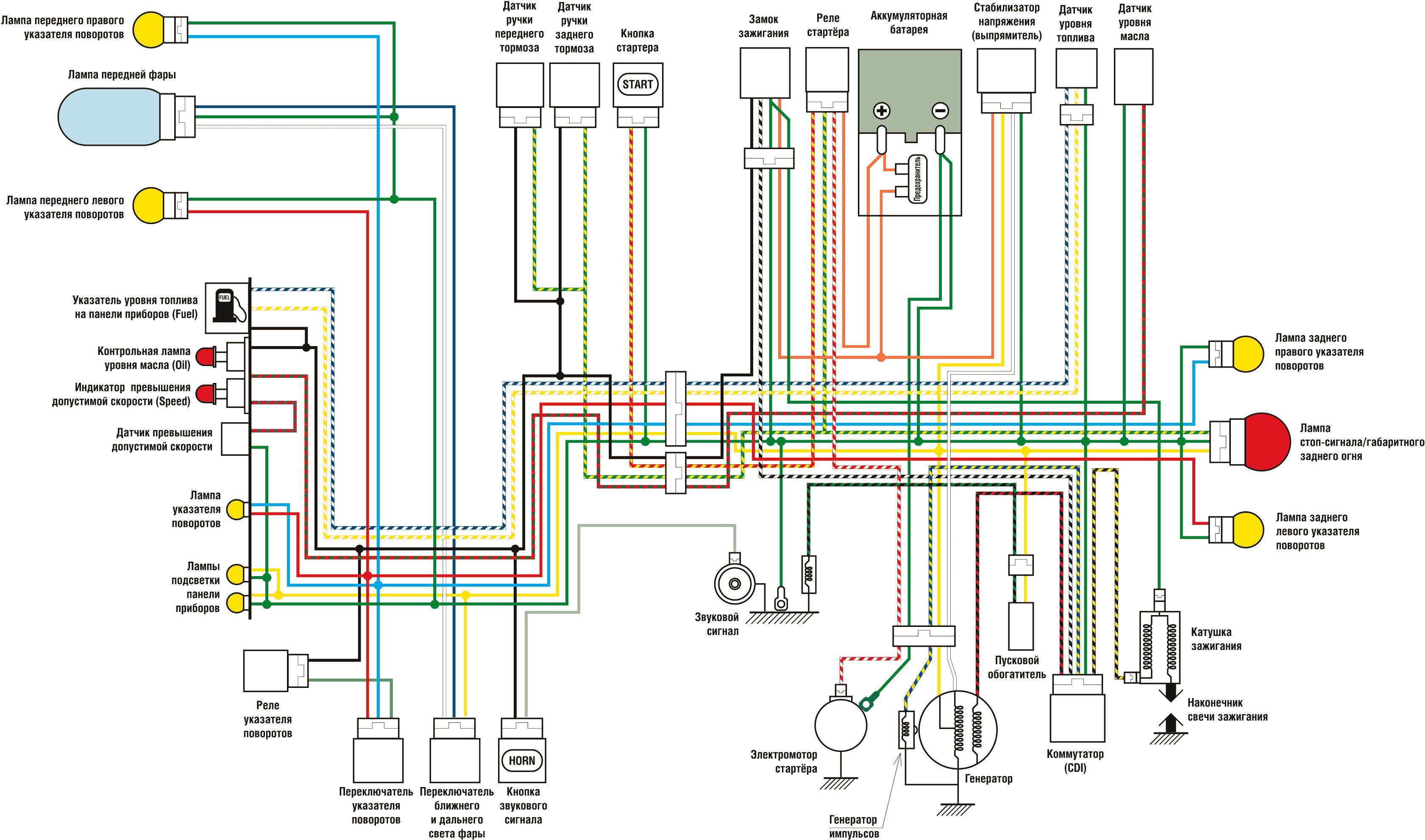 Peugeot Elystar Wiring Diagram Wiring Library Electrical Wiring Diagram Electrical Diagram Motorcycle Wiring