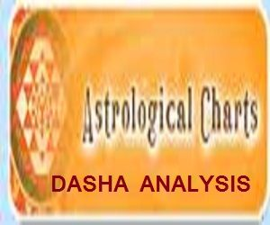 Image From Astrology Horoscope Reading