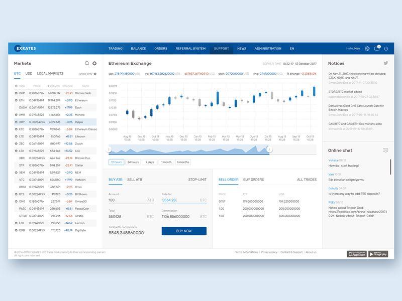 Cryptocurrency exchange dashboard design Pinterest Dashboard - dashboard design inspiration