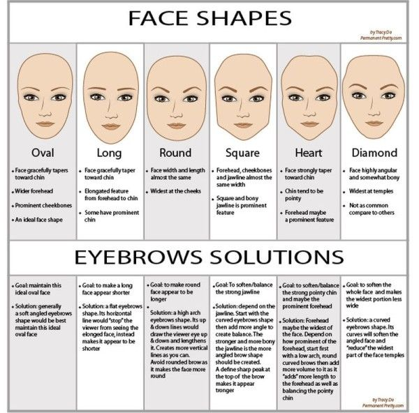 Brows Makeup Tutorials: How to Get Perfect Eyebrows | Face shapes ...