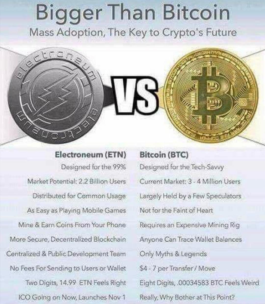 can u make money off bitcoin