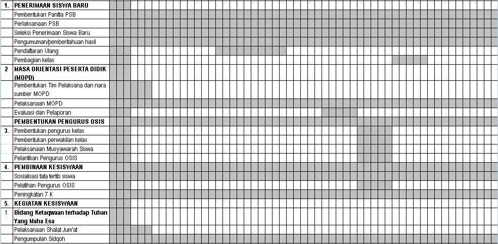 Contoh Format Jadwal Kegiatan Kesiswaan Semua Jenjang Sekolah Tahun Ajaran 2016 2017 Format Microsoft Excel Microsoft Excel Belajar Sekolah