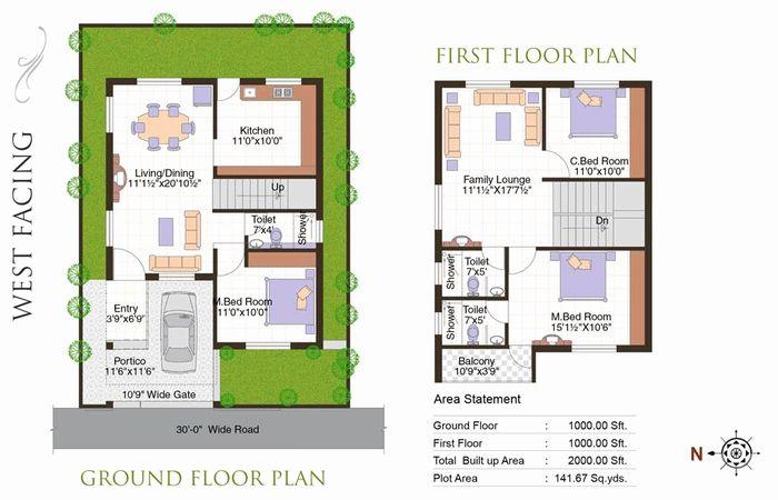uncategorized house plan andhra pradesh style unbelievable