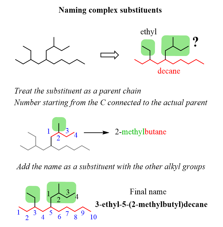 Naming Complex Substituents In Alkane Nomenclature Chemistry Lessons Nomenclature Chemistry Chemistry