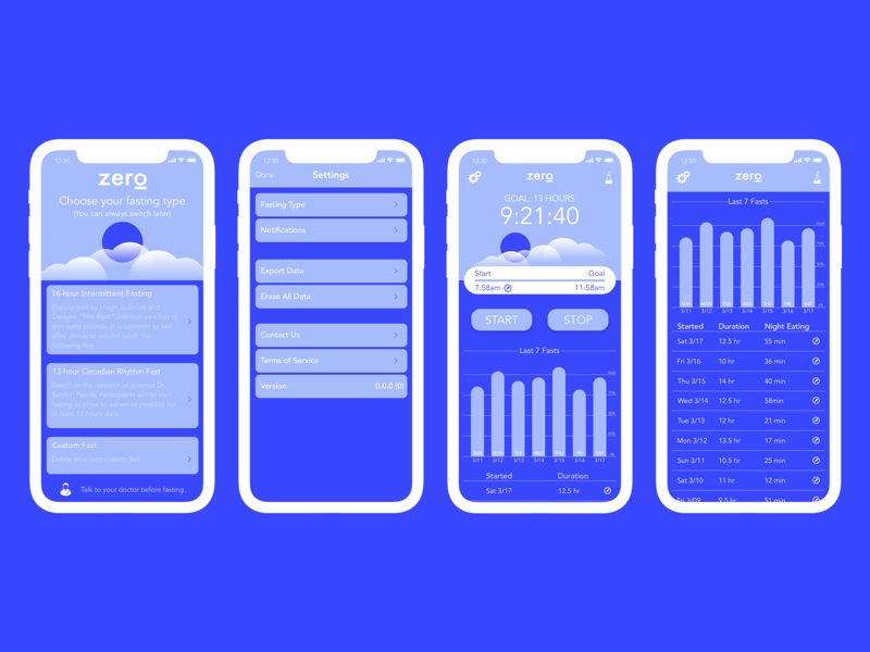 Zero Fasting Tracker App Wireframes