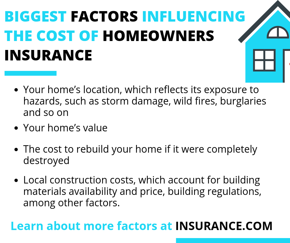 Average Home Insurance Rates Home Insurance Health Insurance Cost Home Insurance Rates