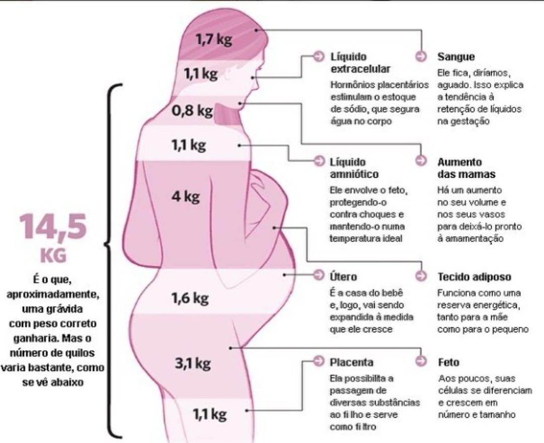 33 semanas de gestacao peso do bebe