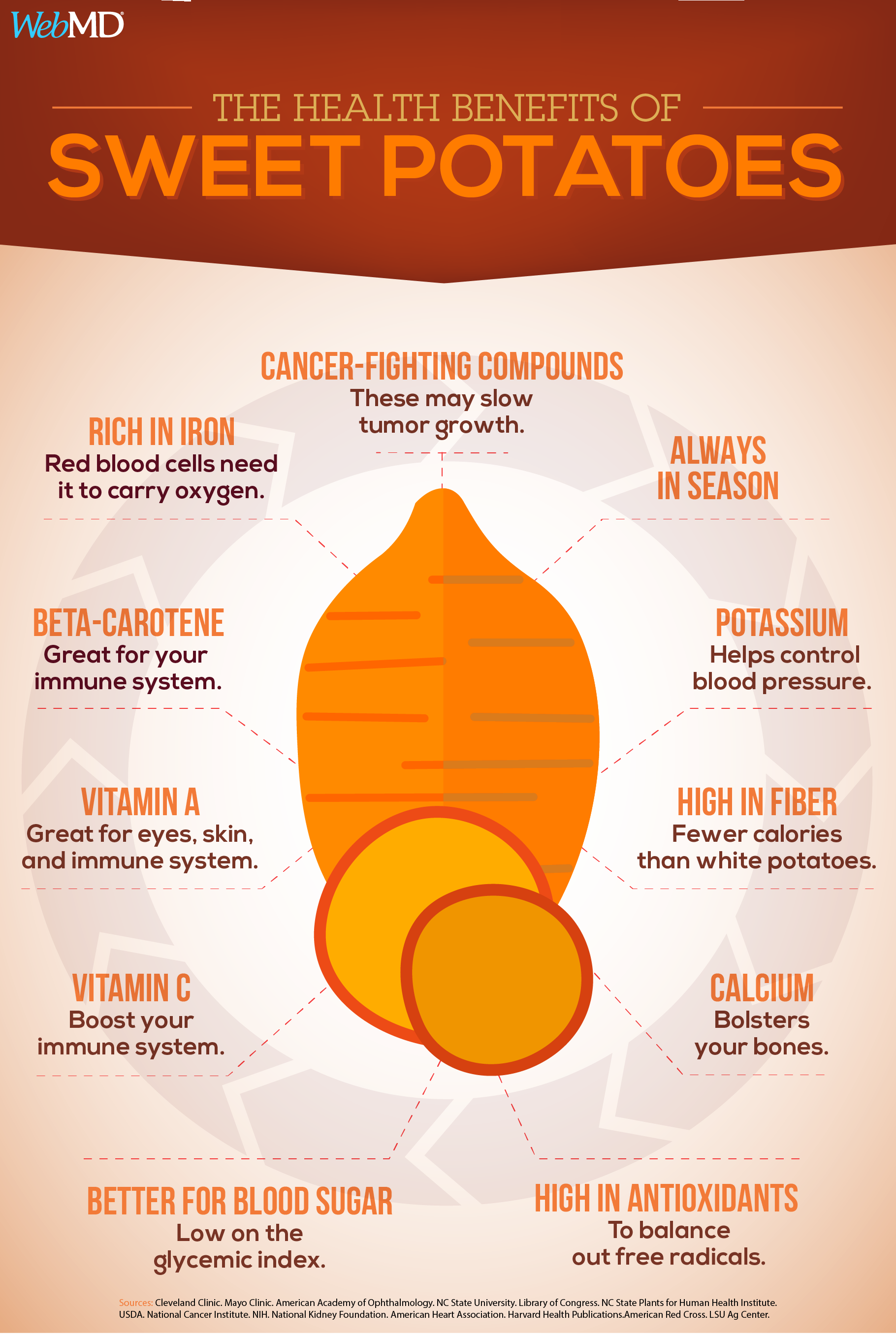 slideshow: meet the sweet potato, your new bff | sweet