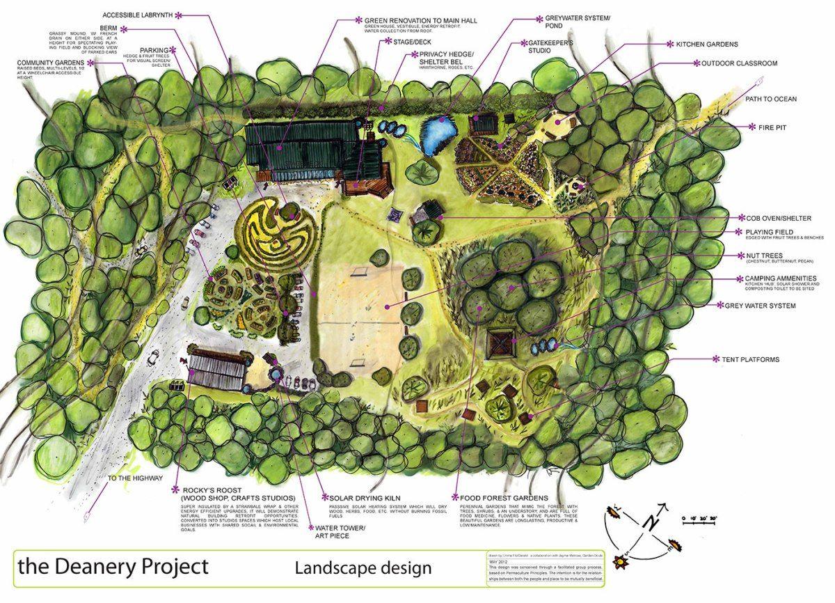 Permaculture Design Certificate Program | Idées jardin ...
