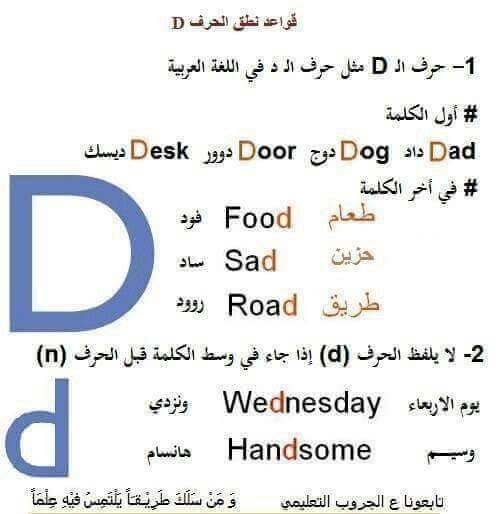 Pin By Jaber Ali On Learn English English Language Learning Grammar Learn English Words English Phrases