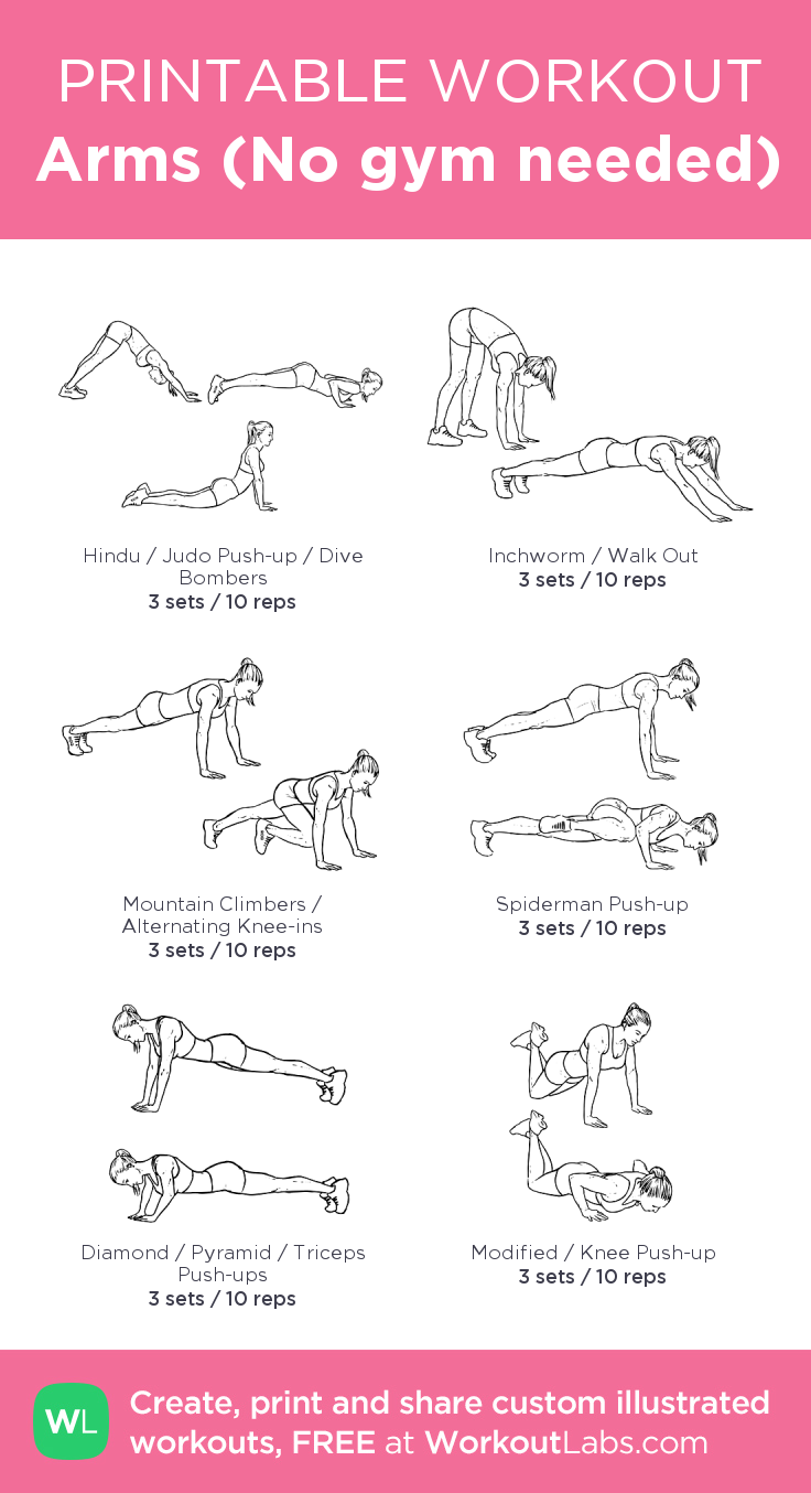 Arms (No gym needed) · Free workout by WorkoutLabs Fit