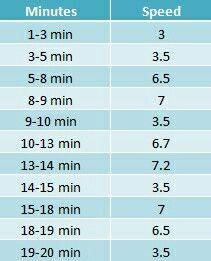 20 min walk/run