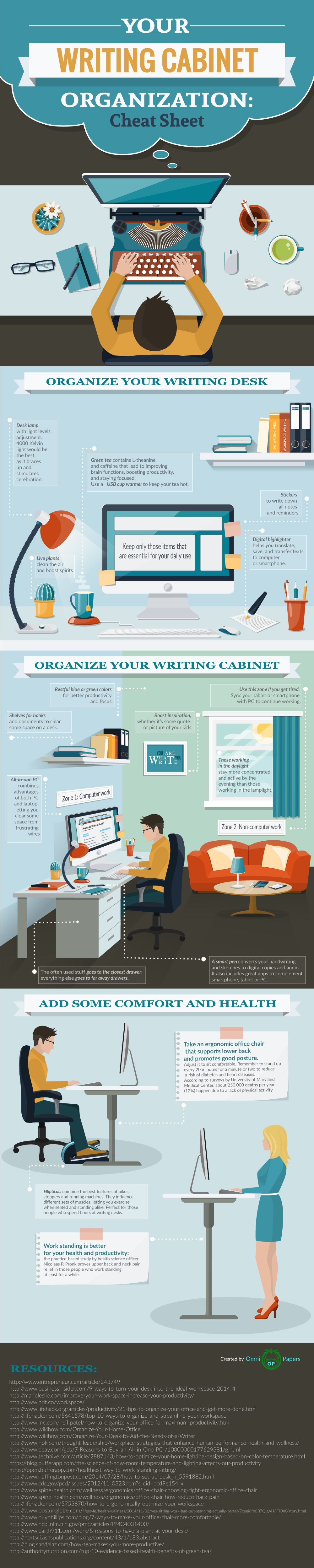 Cheat Sheet: How to Organize your Home Writing Cabinet #infographic