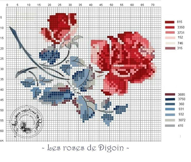 43 Digoin Rose En Point De Croix Broderie Point De