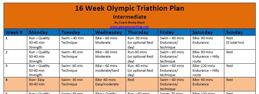 free triathlon training plans olympic distance