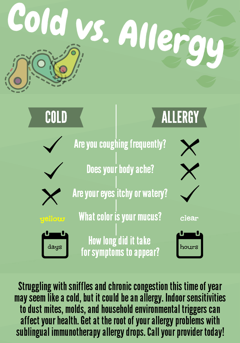 How to distinguish allergies from colds in adults and children 34