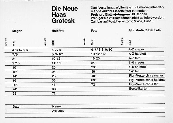 Akzidenz-Grotesk (Re-)Release Dates | Typophile