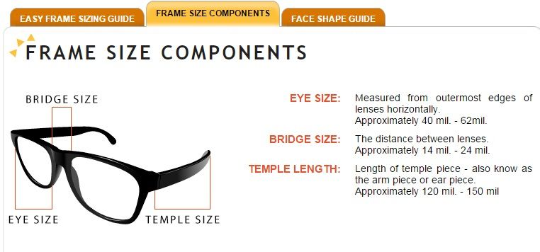 With us you can easily UNDERSTAND #FRAME #SIZE according to your ...