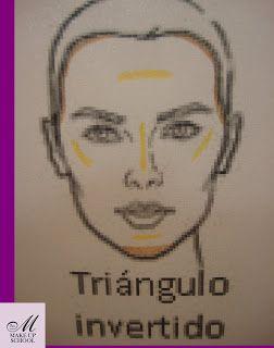 075a8eb42 Mi cuaderno de notas: Curso de Maquillaje - 2 - Visagismo, tipos de rostro,  correcciones