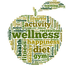 How do you define Health & Wellness? Words related to