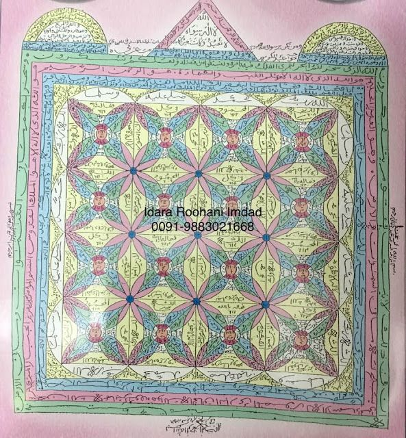 Loh e Noor (Atiyah Huoor Mufti e Azam e Hind) | Spiritual