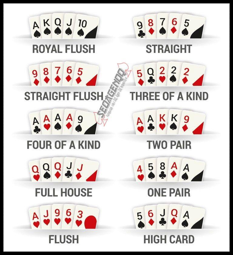Tingkatan Kartu Poker Tertinggi Hingga Terendah Poker Kartu Remi Mainan