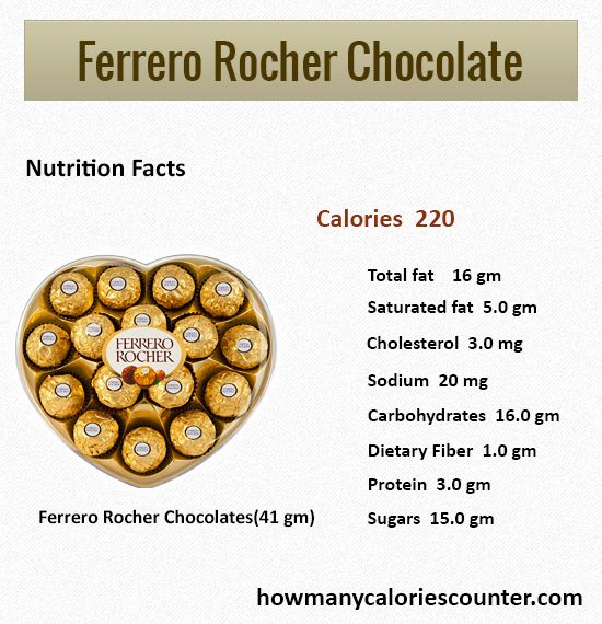 How Many Calories in a Ferrero Rocher Chocolate ...