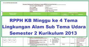 Kurikulum Baru 2013 Untuk Paud