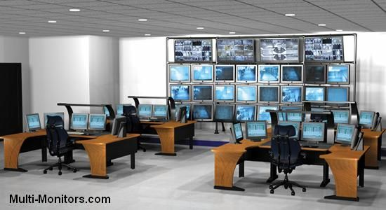 Stock trading use workstation controls