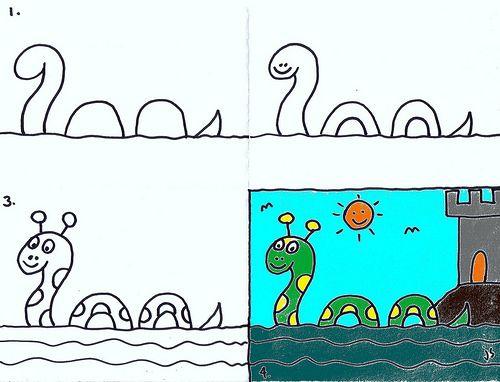 Comment Dessiner Monstre Du Loch Ness Mostro Di Loch Ness