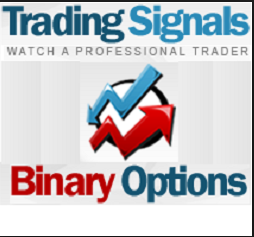 Trading 15 menit binary options dengan indikator tren