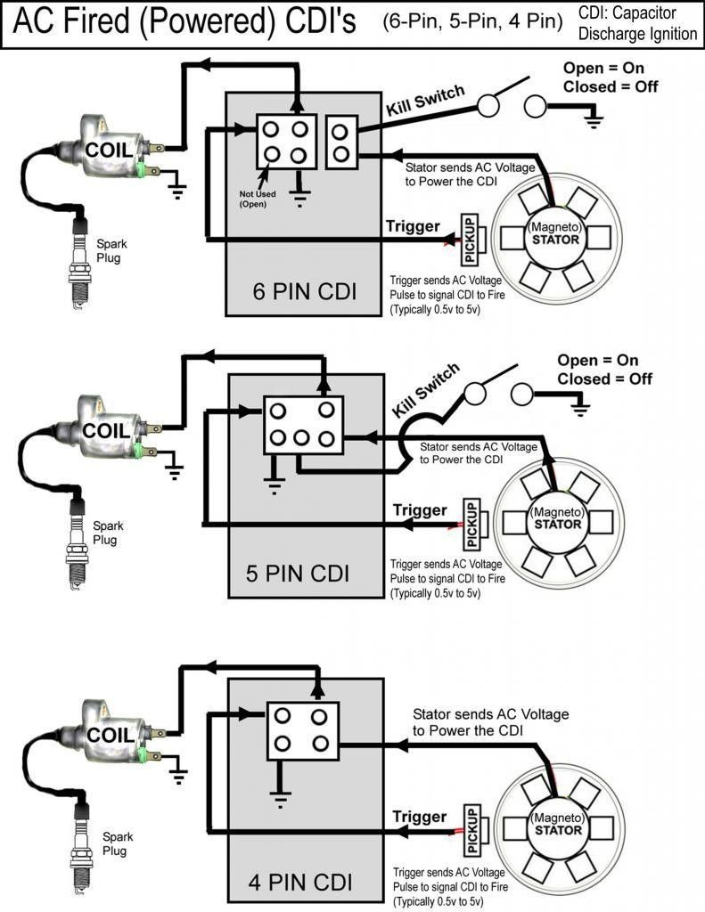 Excellent 250cc Chinese Cdi 6 Pin Wiring Diagram The Best Di 2020