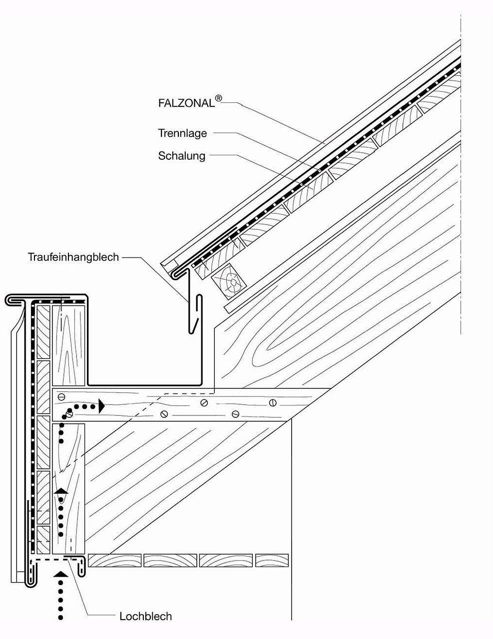 Box Gutter Sawtooth Roof Fibreglass Roof Box Gutter