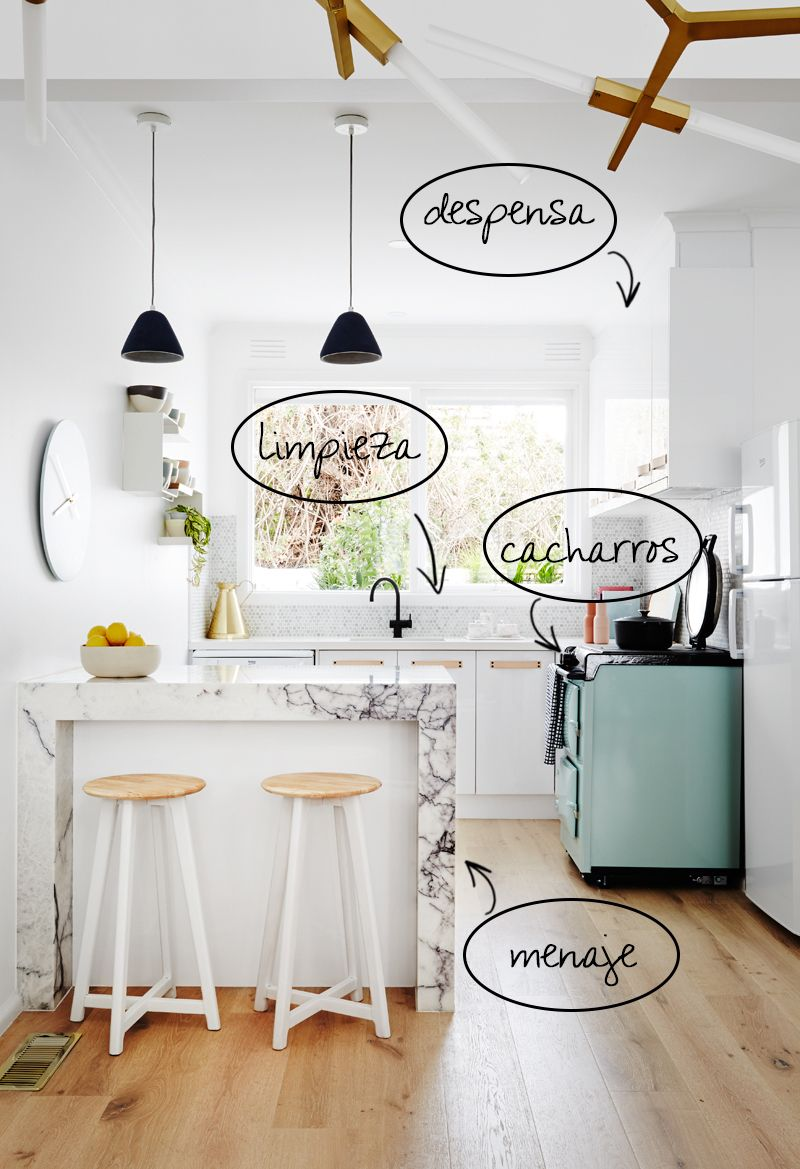 Una cocina peque a luminosa y abierta ebom decoraci n for Como organizar una cocina pequena