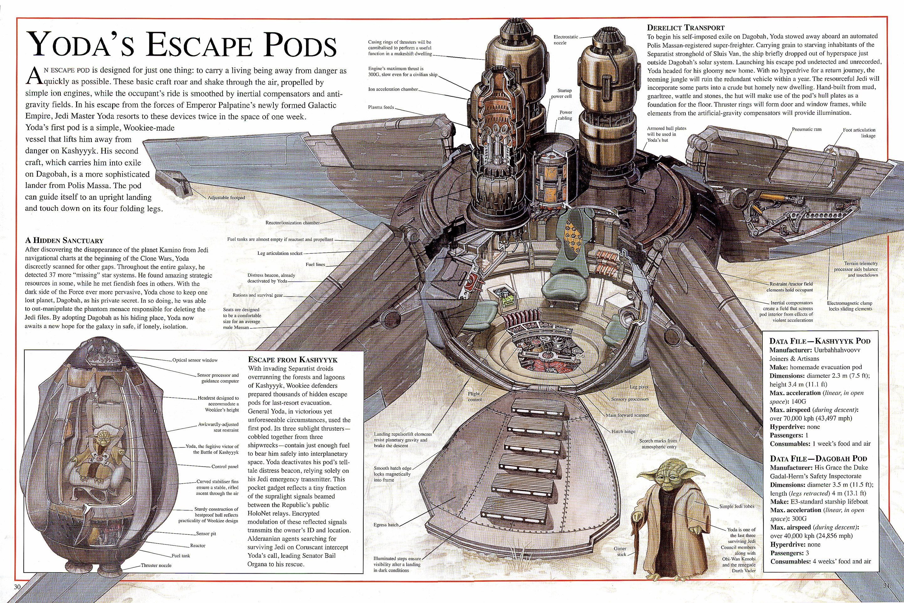 Yoda\'s Escape Pod | Space craft | Pinterest | Escalada, Galaxias y ...