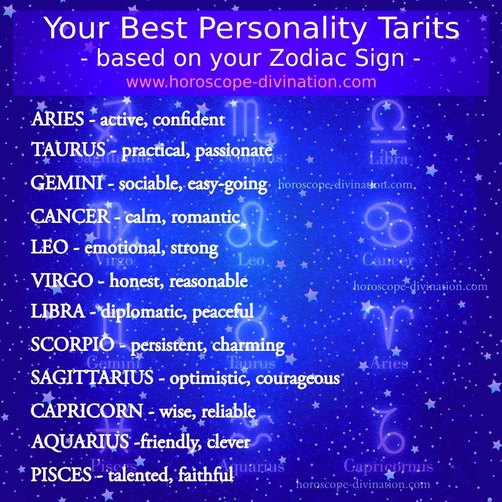 Top Personality Traits Zodiac Memes In 2020 Zodiac Memes Zodiac Signs Leo Zodiac Signs Funny