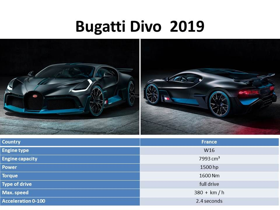 Bugatti Divo 2019 Super Cars Bugatti Sports Car