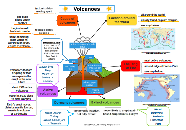 Grade 7 Geography Earthquakes Volcanoes And Floods Summary Volcano Geography Physical Geography
