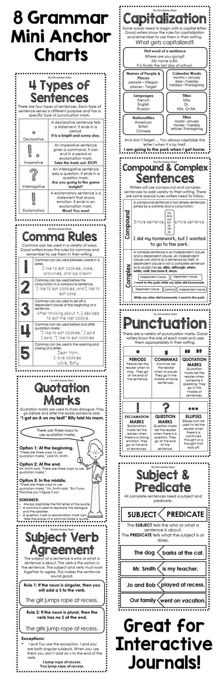 Early Addition Worksheets Grammar Mini Anchor Charts  Grammar Rules Anchor Charts And  Jamestown Worksheet Pdf with Domestic Violence Safety Plan Worksheet Excel Grammar Mini Anchor Charts Subject And Predicatecomplex  Probability Tree Diagrams Worksheet Pdf