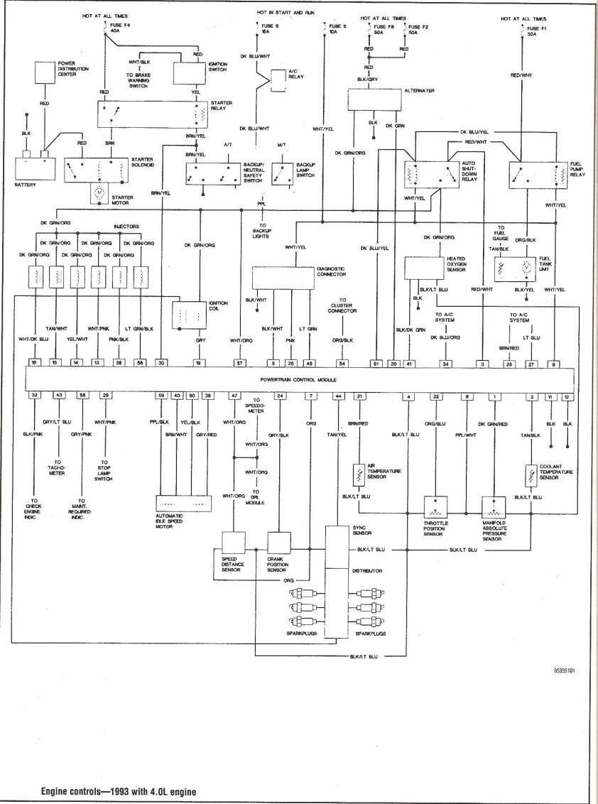 12 1988 Jeep Wrangler Engine Wiring Diagram Engine Diagram Wiringg Net In 2020 Jeep Wrangler Jeep Wrangler Engine Jeep