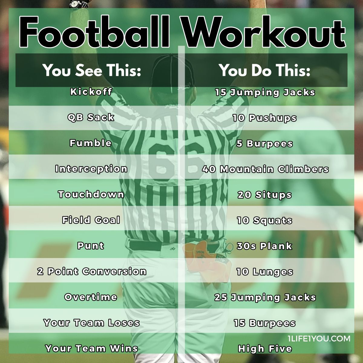 Football workout challenge in 2020 football workouts