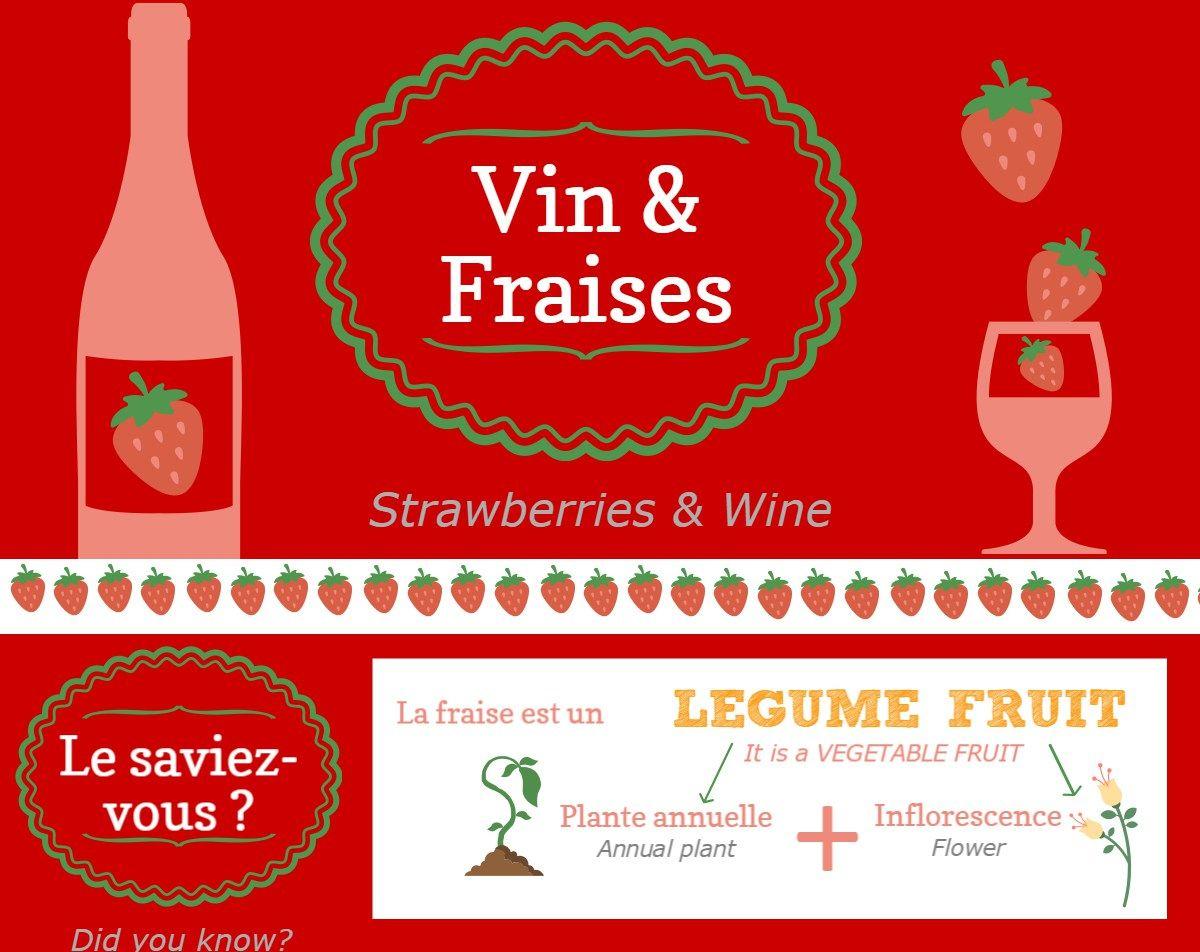 Vin Et Fraises Infographie Inside Vin Fraise Blog Food