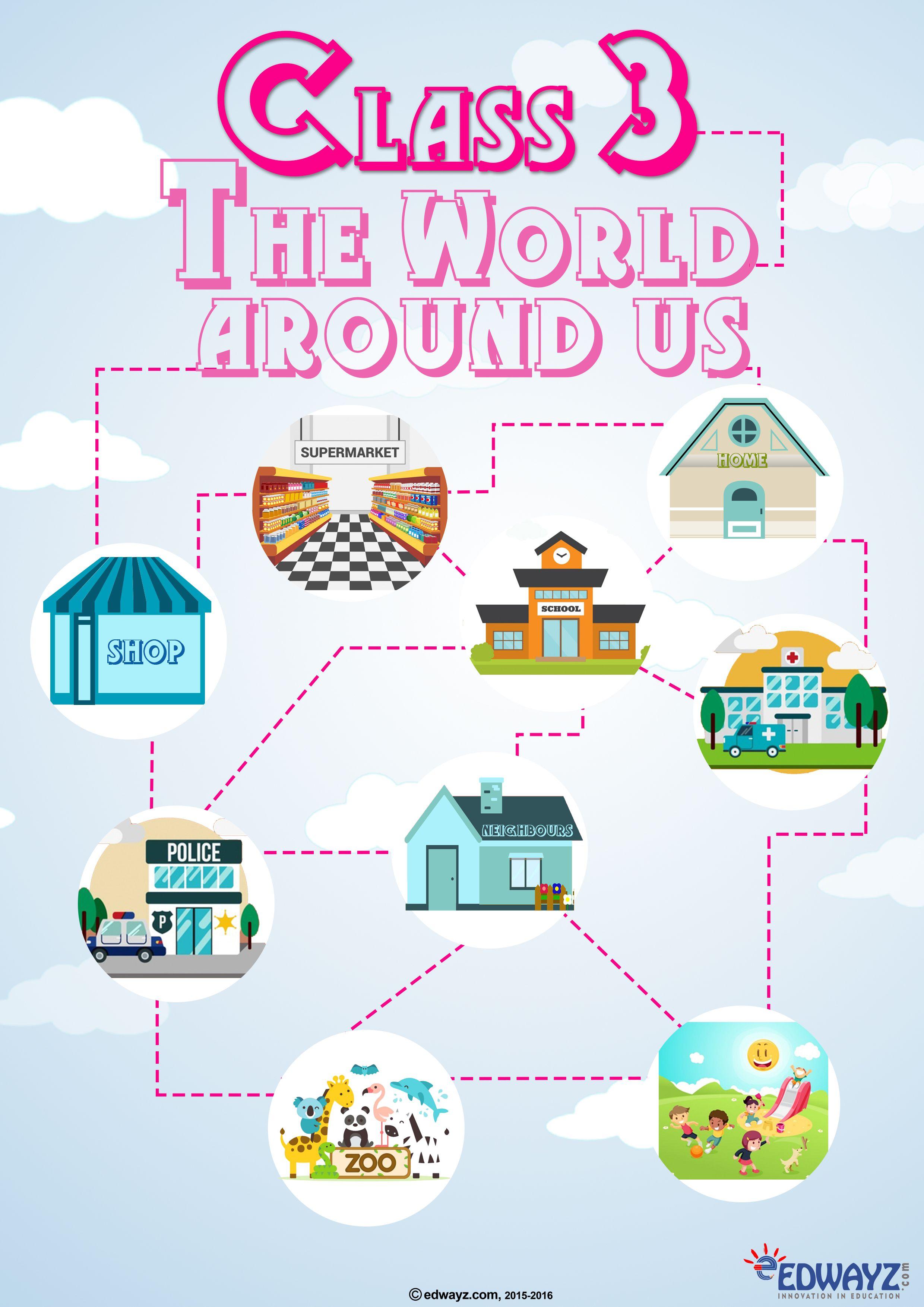 Worksheets Class3 Evs Worldaroundus Funlearning Kids