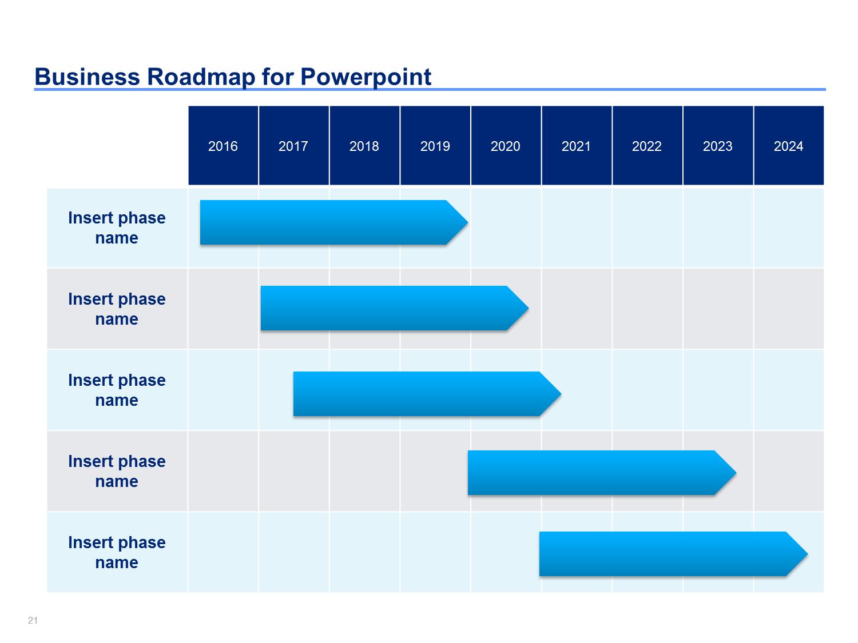 Top 5 free roadmap templates. Product Roadmap Template Excel Roadmap Templates Powerpoint