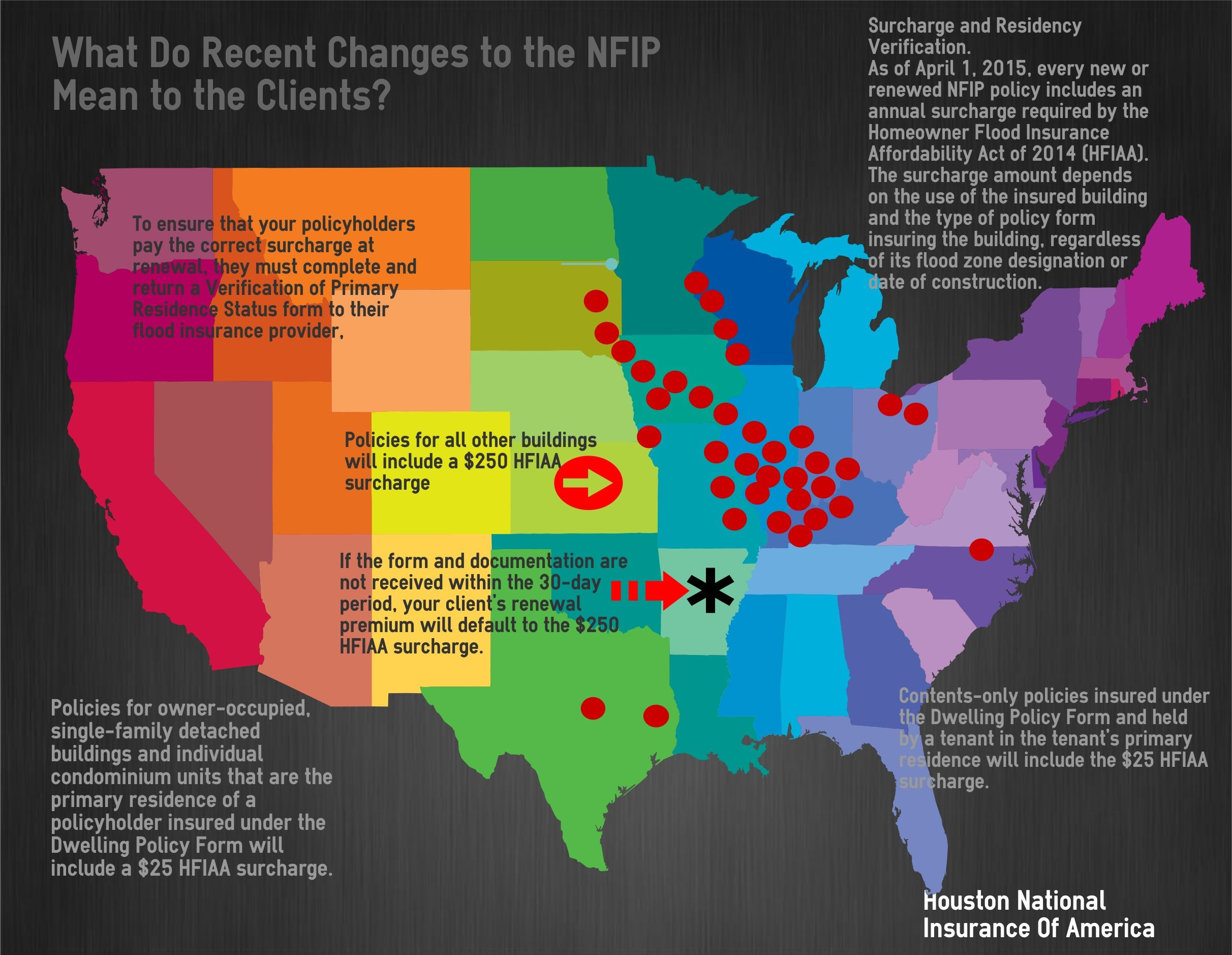 What Do Recent Changes To The Nfip Means To The Clients Flood